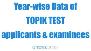 Year-wise Number of TOPIK Test Applicants, Participants and Successful Candidates