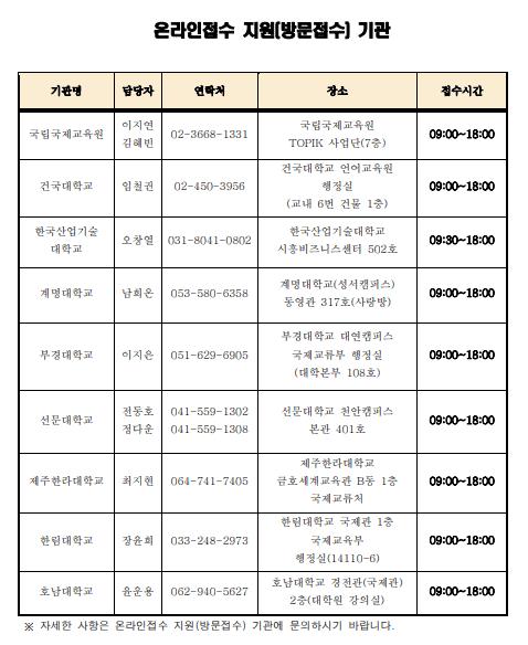 January 2019 TOPIK Registration Korea NIIED