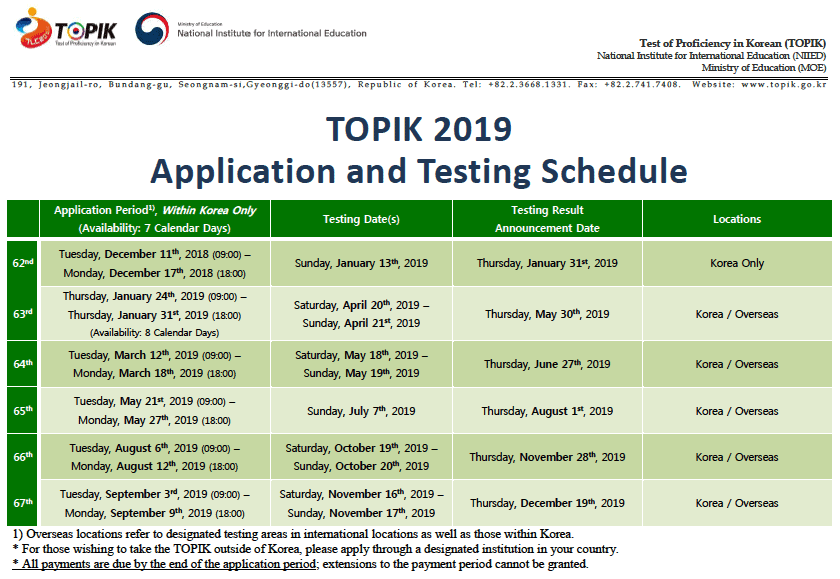 TOPIK Test Schedule 2019 test dates