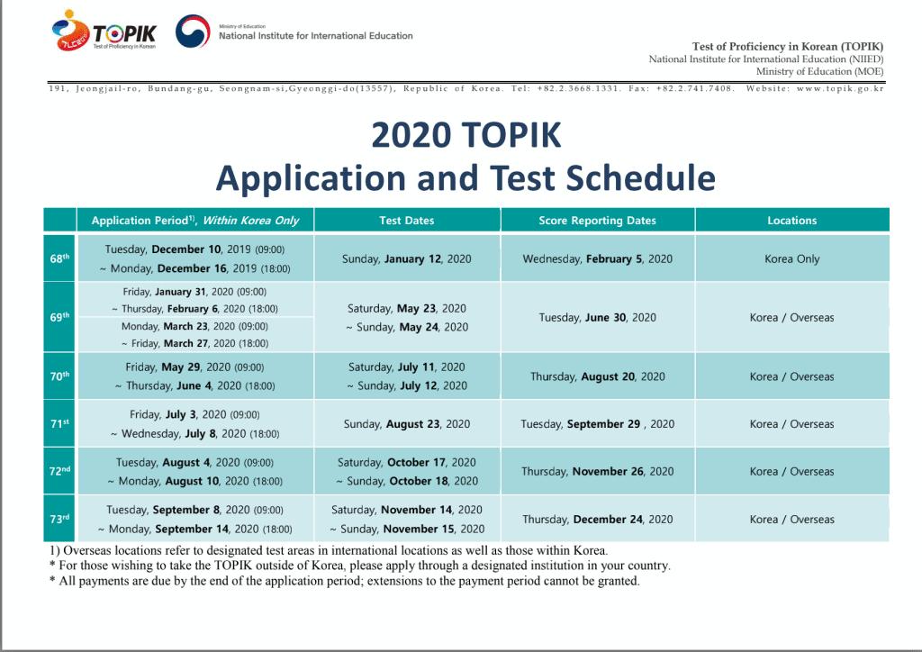 Year 2020 TOPIK Schedule - Updated